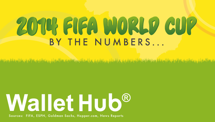 The Economic Effect of the World Cup – Infographic