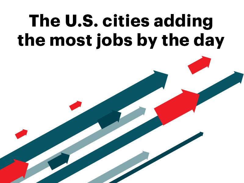 Looking for work? Here are the U.S. cities that are adding — and shedding — the most jobs by the day