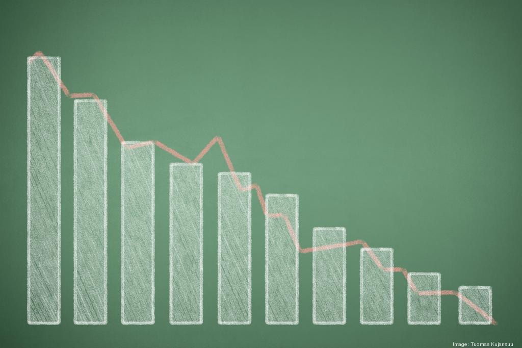 Business growth faltering? You gotta move on sometime