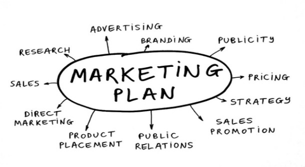 Creating a Marketing Action Plan